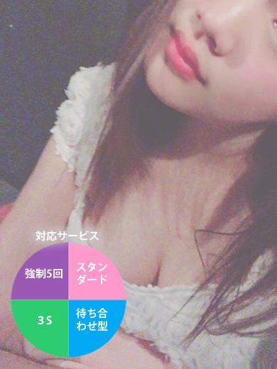 成田 冬美(ナリタ フユミ)