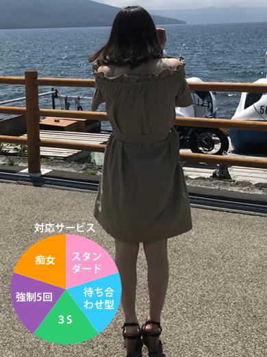 篠原妻子(シノハラ ツマコ)